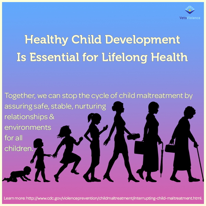 Healthy Child Development is Essential for Lifelong Health